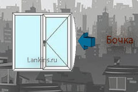 Bochka-бочка