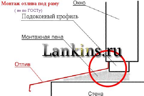 montazh-otliva-pod-ramu-монтаж-отлива-под-раму