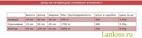 opora-dlja-okna-опора-для-окна
