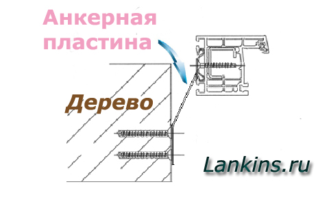 ankernaja-plastina-v-derevo-анкерная-пластина-в-дерево