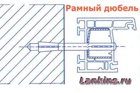 ramnyj-djubel'-рамный-дюбель