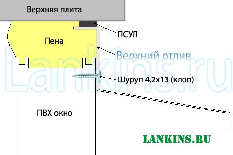Верхний отлив на балконах и лоджиях. правильная установка. l.