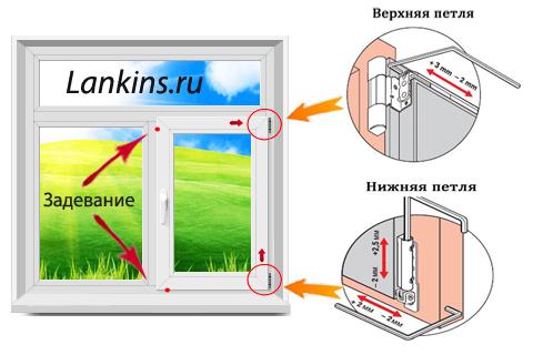 regulirovka-plastikovyh-okon-регулировка-пластиковых-окон
