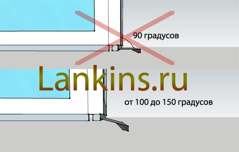 otliv-100-150-gradusov-отлив-100-150-градусов
