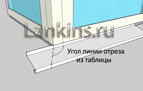 ugol-linii-otreza-iz-tablicy-угол-линии-отреза-из-таблицы
