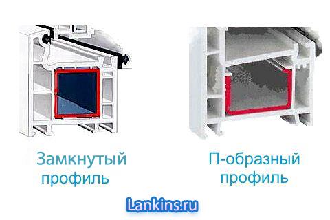 armirovanie-pvh-profilja-армирование-пвх-профиля