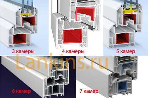kamery-pvh-profilja-камеры-пвх-профиля
