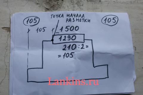 tochka-nachala-razmetki-точка-начала-разметки