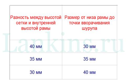 kak-ustanovit'-moskitnuju-setku-tablica-как-установить-москитную-сетку-таблица